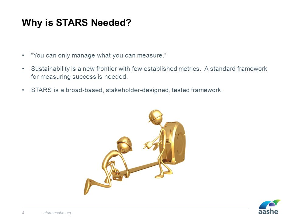 Why is STARS Needed.