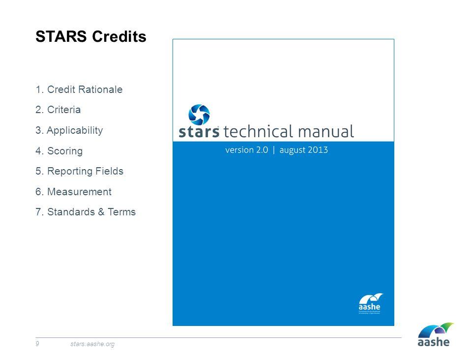 STARS Credits 1. Credit Rationale 2. Criteria 3.