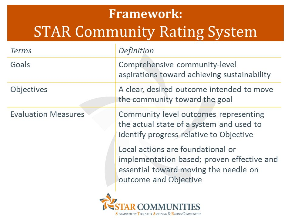 Framework: STAR Community Rating System TermsDefinition Goals Comprehensive community-level aspirations toward achieving sustainability Objectives A clear, desired outcome intended to move the community toward the goal Evaluation MeasuresCommunity level outcomes representing the actual state of a system and used to identify progress relative to Objective Local actions are foundational or implementation based; proven effective and essential toward moving the needle on outcome and Objective
