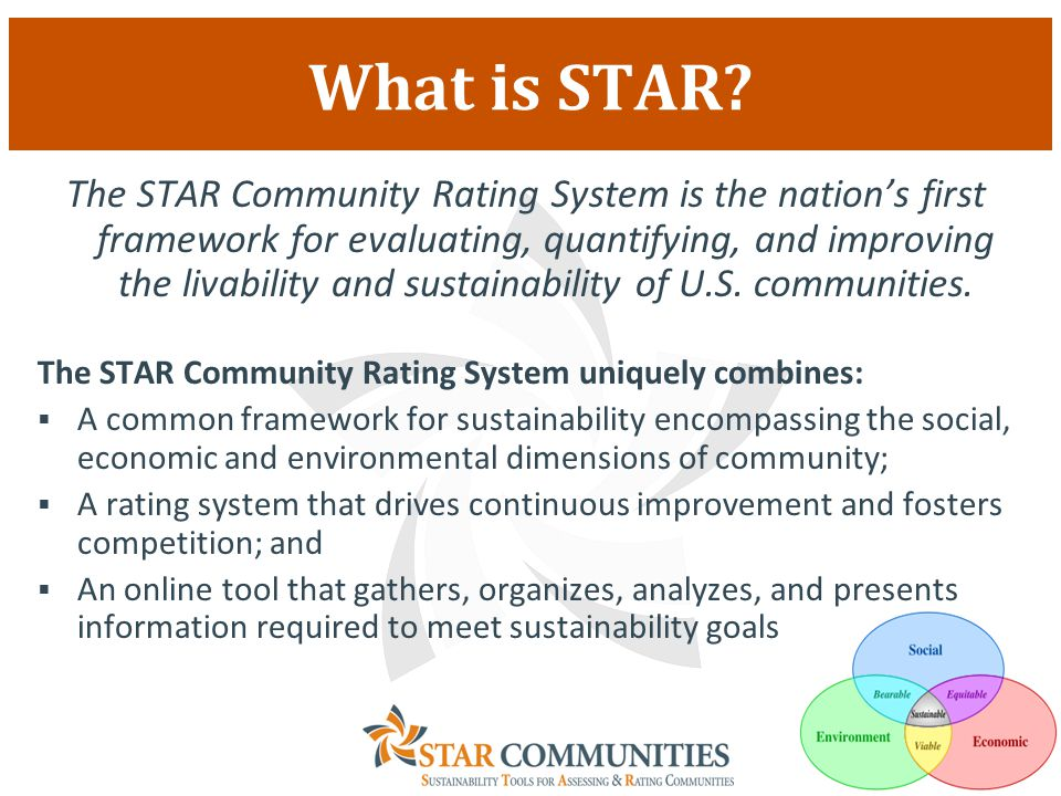 What is STAR.