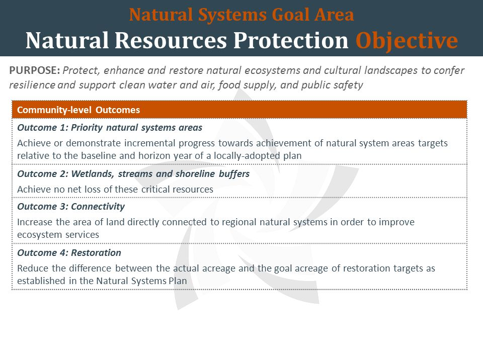 Natural Systems Goal Area Natural Resources Protection Objective PURPOSE: Protect, enhance and restore natural ecosystems and cultural landscapes to confer resilience and support clean water and air, food supply, and public safety Community-level Outcomes Outcome 1: Priority natural systems areas Achieve or demonstrate incremental progress towards achievement of natural system areas targets relative to the baseline and horizon year of a locally-adopted plan Outcome 2: Wetlands, streams and shoreline buffers Achieve no net loss of these critical resources Outcome 3: Connectivity Increase the area of land directly connected to regional natural systems in order to improve ecosystem services Outcome 4: Restoration Reduce the difference between the actual acreage and the goal acreage of restoration targets as established in the Natural Systems Plan