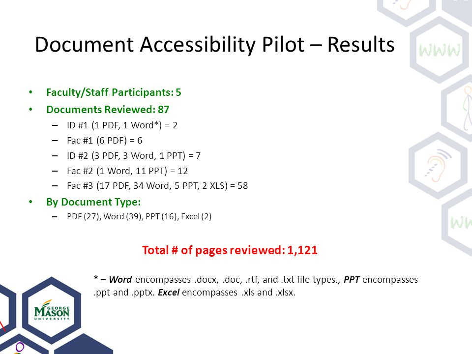 Document Accessibility Pilot – Results Faculty/Staff Participants: 5 Documents Reviewed: 87 – ID #1 (1 PDF, 1 Word*) = 2 – Fac #1 (6 PDF) = 6 – ID #2