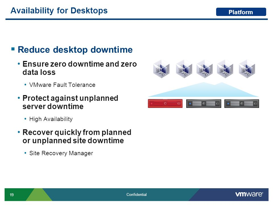 19 Confidential Availability for Desktops  Reduce desktop downtime Ensure zero downtime and zero data loss VMware Fault Tolerance Protect against unplanned server downtime High Availability Recover quickly from planned or unplanned site downtime Site Recovery Manager Platform