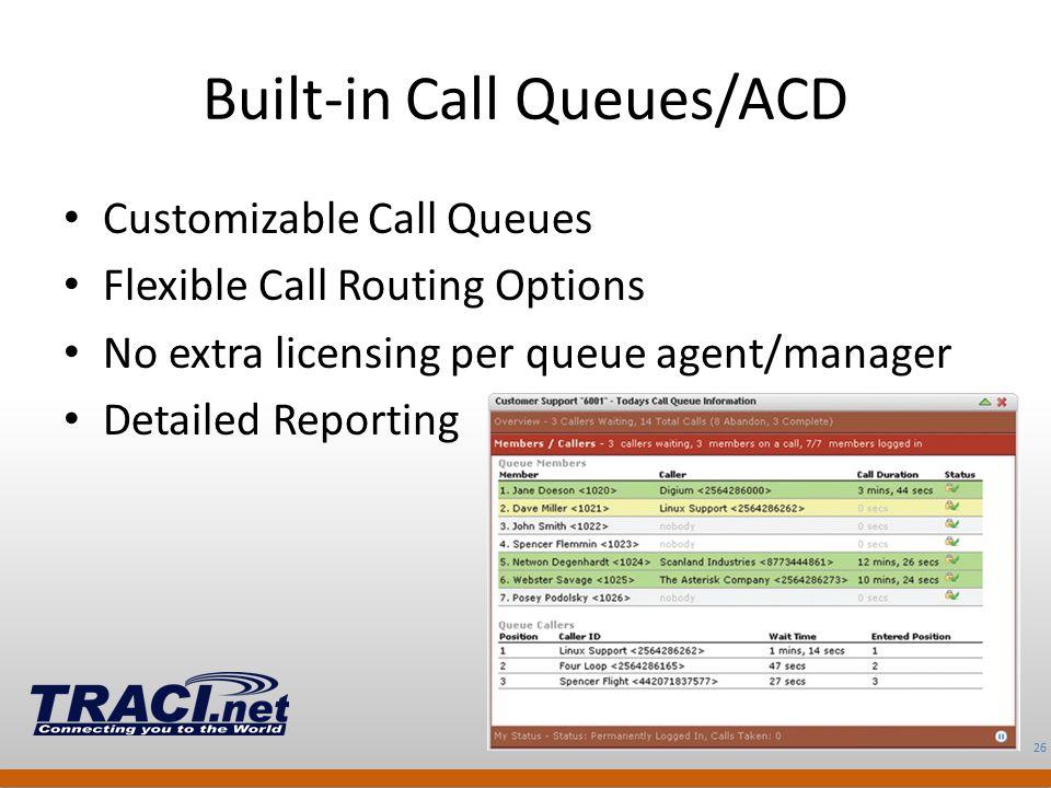 26 Digium Confidential Built-in Call Queues/ACD Customizable Call Queues Flexible Call Routing Options No extra licensing per queue agent/manager Deta