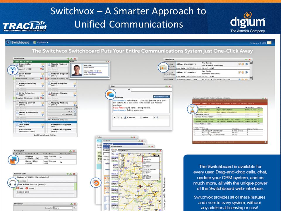34 Digium Confidential Switchvox – A Smarter Approach to Unified Communications