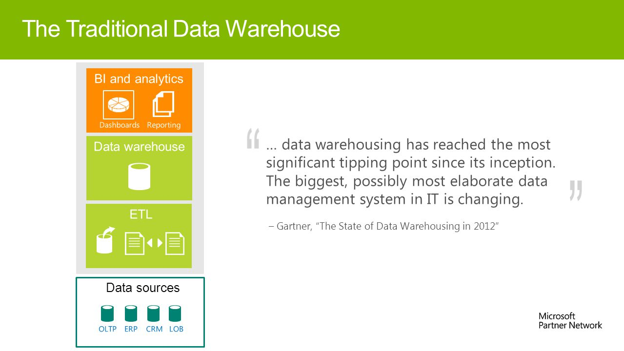 The Traditional Data Warehouse 14 … data warehousing has reached the most significant tipping point since its inception.