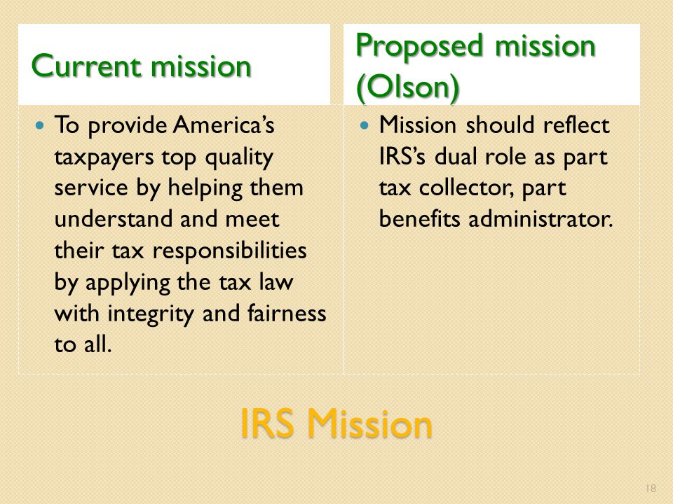 IRS Mission Current mission Proposed mission (Olson) To provide America's taxpayers top quality service by helping them understand and meet their tax responsibilities by applying the tax law with integrity and fairness to all.