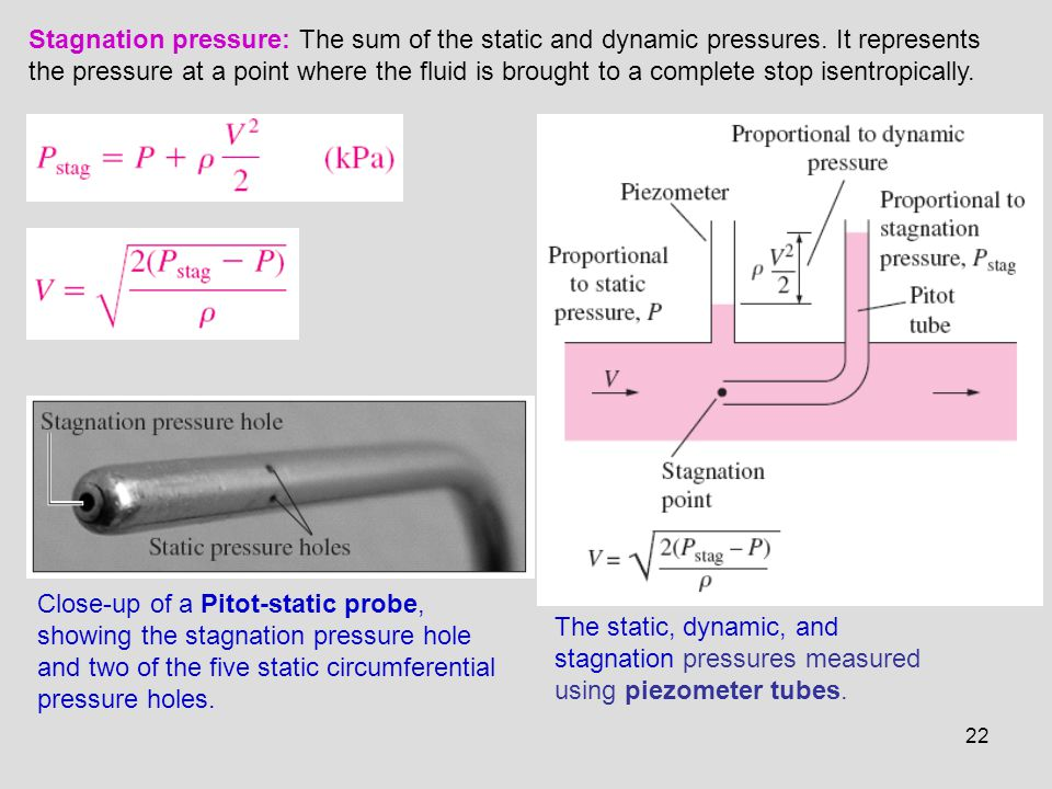22 Stagnation pressure: The sum of the static and dynamic pressures. It represents the pressure at a point where the fluid is brought to a complete st