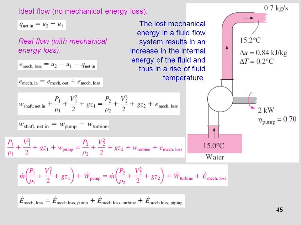 45 Ideal flow (no mechanical energy loss): Real flow (with mechanical energy loss): The lost mechanical energy in a fluid flow system results in an in