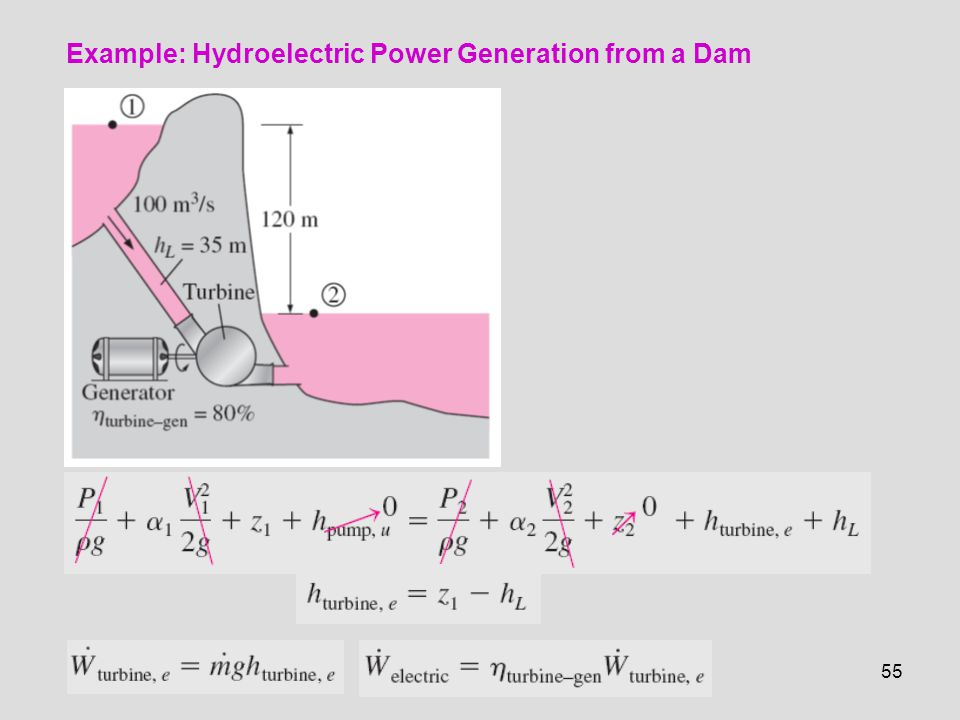 55 Example: Hydroelectric Power Generation from a Dam