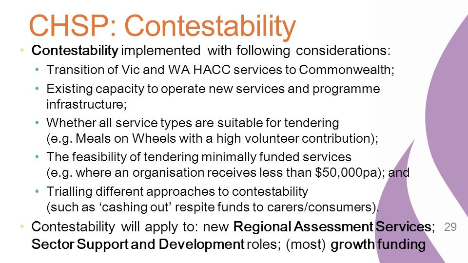 CHSP: Contestability Contestability implemented with following considerations: Transition of Vic and WA HACC services to Commonwealth; Existing capaci