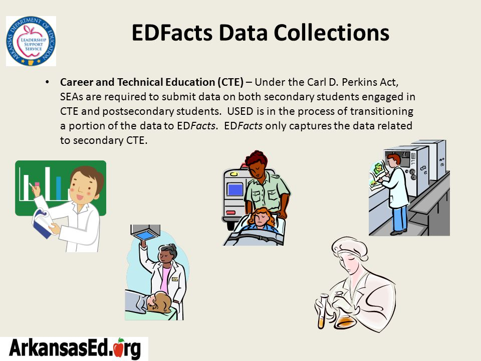 EDFacts Data Collections Career and Technical Education (CTE) – Under the Carl D.