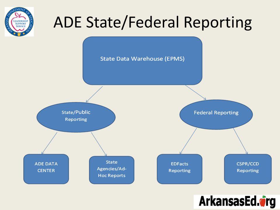 ADE State/Public Reporting https://adedata.arkansas.gov https://adedata.arkansas.gov
