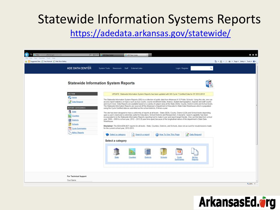 Statewide Information Systems Reports https://adedata.arkansas.gov/statewide/https://adedata.arkansas.gov/statewide/