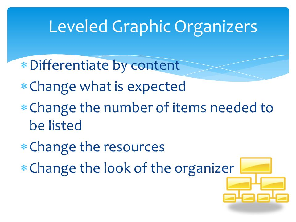 Leveled Graphic Organizers  Differentiate by content  Change what is expected  Change the number of items needed to be listed  Change the resources  Change the look of the organizer