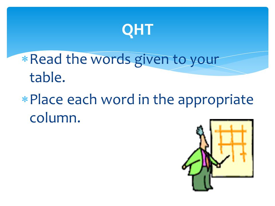 QHT  Read the words given to your table.  Place each word in the appropriate column.