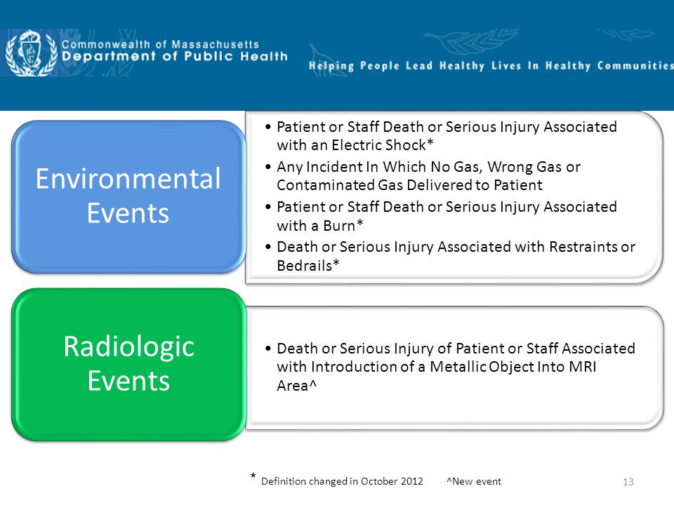13 Project Description Patient or Staff Death or Serious Injury Associated with an Electric Shock* Any Incident In Which No Gas, Wrong Gas or Contaminated Gas Delivered to Patient Patient or Staff Death or Serious Injury Associated with a Burn* Death or Serious Injury Associated with Restraints or Bedrails* Environmental Events Death or Serious Injury of Patient or Staff Associated with Introduction of a Metallic Object Into MRI Area^ Radiologic Events * Definition changed in October 2012 ^New event