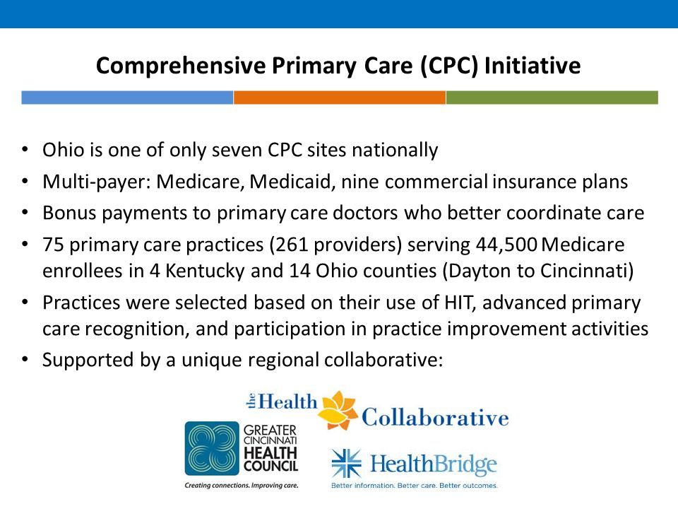 Ohio is one of only seven CPC sites nationally Multi-payer: Medicare, Medicaid, nine commercial insurance plans Bonus payments to primary care doctors who better coordinate care 75 primary care practices (261 providers) serving 44,500 Medicare enrollees in 4 Kentucky and 14 Ohio counties (Dayton to Cincinnati) Practices were selected based on their use of HIT, advanced primary care recognition, and participation in practice improvement activities Supported by a unique regional collaborative: Comprehensive Primary Care (CPC) Initiative