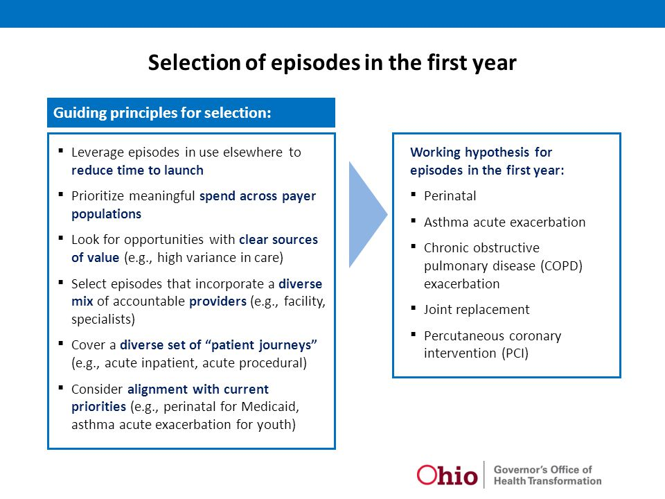 Selection of episodes in the first year Guiding principles for selection: ▪ Leverage episodes in use elsewhere to reduce time to launch ▪ Prioritize meaningful spend across payer populations ▪ Look for opportunities with clear sources of value (e.g., high variance in care) ▪ Select episodes that incorporate a diverse mix of accountable providers (e.g., facility, specialists) ▪ Cover a diverse set of patient journeys (e.g., acute inpatient, acute procedural) ▪ Consider alignment with current priorities (e.g., perinatal for Medicaid, asthma acute exacerbation for youth) Working hypothesis for episodes in the first year: ▪ Perinatal ▪ Asthma acute exacerbation ▪ Chronic obstructive pulmonary disease (COPD) exacerbation ▪ Joint replacement ▪ Percutaneous coronary intervention (PCI)