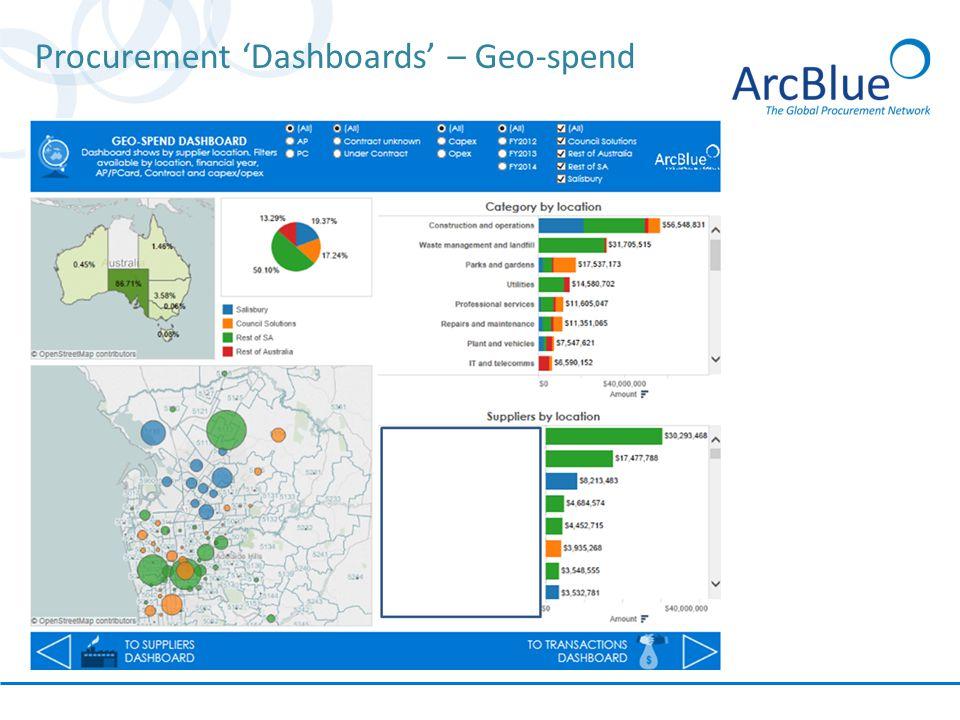 Procurement 'Dashboards' – Geo-spend
