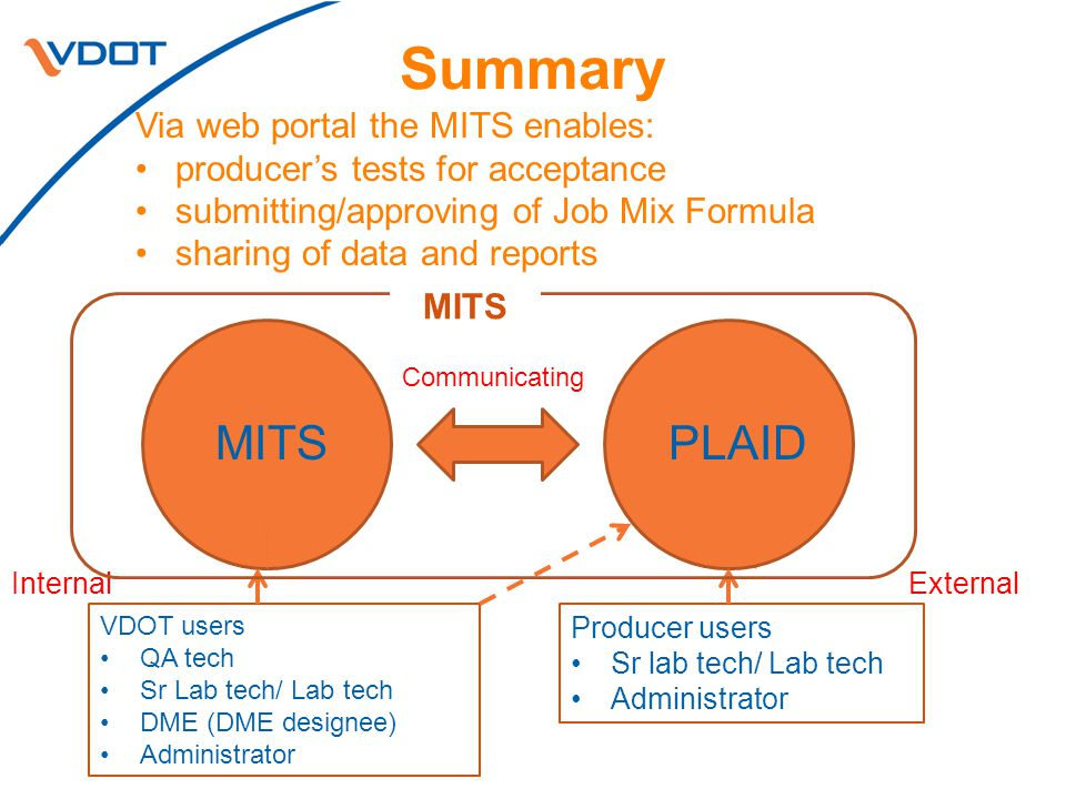 Summary MITS VDOT users QA tech Sr Lab tech/ Lab tech DME (DME designee) Administrator Producer users Sr lab tech/ Lab tech Administrator Via web portal the MITS enables: producer's tests for acceptance submitting/approving of Job Mix Formula sharing of data and reports PLAID InternalExternal Communicating MITS