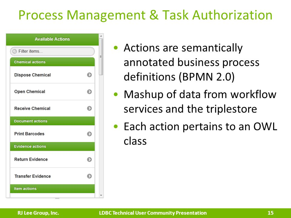 Process Management & Task Authorization 15 LDBC Technical User Community PresentationRJ Lee Group, Inc. Actions are semantically annotated business pr