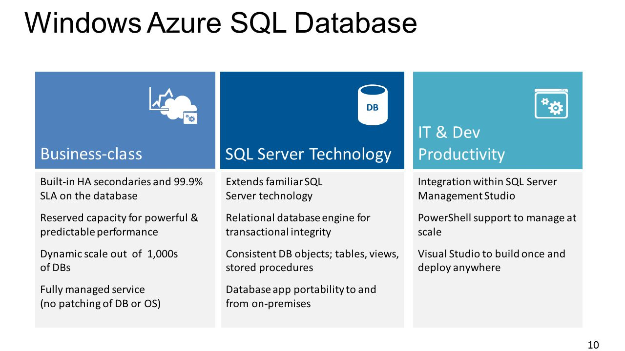Windows Azure SQL Database 10