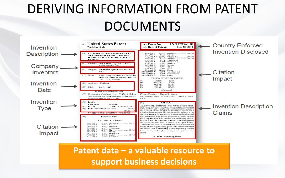DERIVING INFORMATION FROM PATENT DOCUMENTS Patent data – a valuable resource to support business decisions