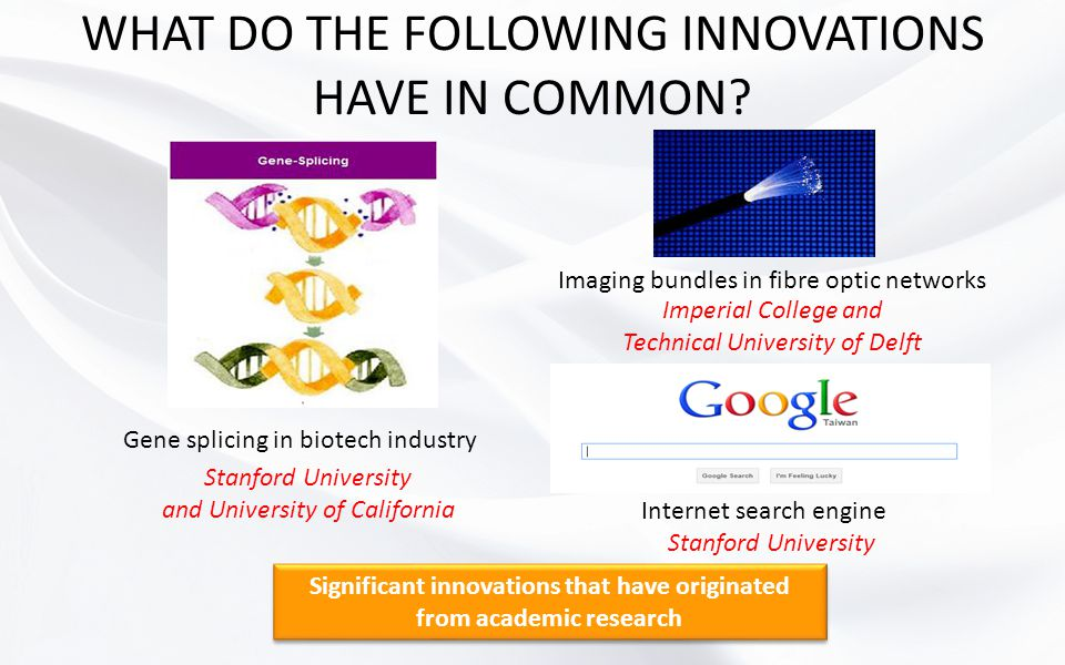 Significant innovations that have originated from academic research WHAT DO THE FOLLOWING INNOVATIONS HAVE IN COMMON? Gene splicing in biotech industr