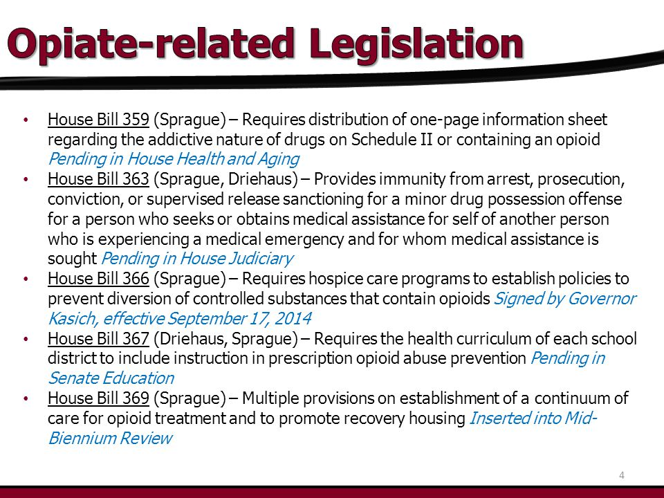 House Bill 359 (Sprague) – Requires distribution of one-page information sheet regarding the addictive nature of drugs on Schedule II or containing an