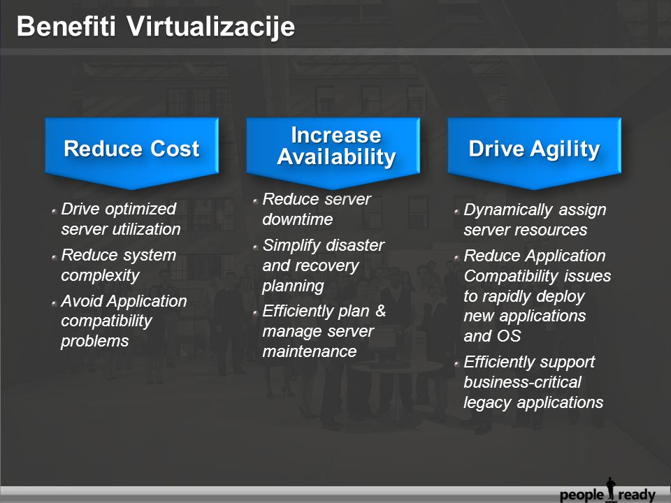 Virtual Presentation Presentation layer separate from process Virtual Presentation Presentation layer separate from process Virtual Storage Storage and backup over the network Virtual Storage Storage and backup over the network Virtual Network Localizing dispersed resources Virtual Network Localizing dispersed resources Virtual Machine OS can be assigned to any desktop or server Virtual Machine OS can be assigned to any desktop or server Virtual Applications Any application on any computer on-demand Virtual Applications Any application on any computer on-demand Interface bound to process Storage assigned to specific locations Storage assigned to specific locations Network assigned to specific locations Network assigned to specific locations Operating System assigned to specific hardware Operating System assigned to specific hardware Applications installed to Specific hardware and OS Applications installed to Specific hardware and OS Virtualization is the isolation of one computing resource from the others: Traditional software stackComponent isolation with Virtualization Virtualization results in more efficient resource utilization, and enables greater flexibility and simplified change management