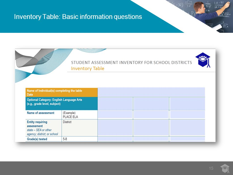 Inventory Table: Basic information questions 15