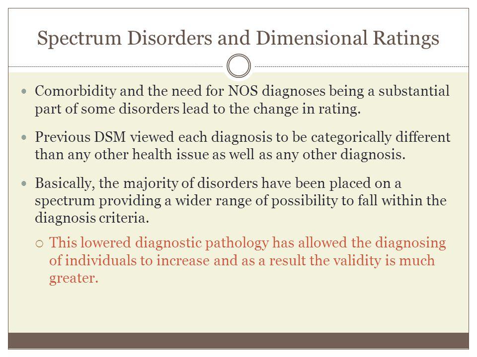 References American Psychiatric Association (2000).
