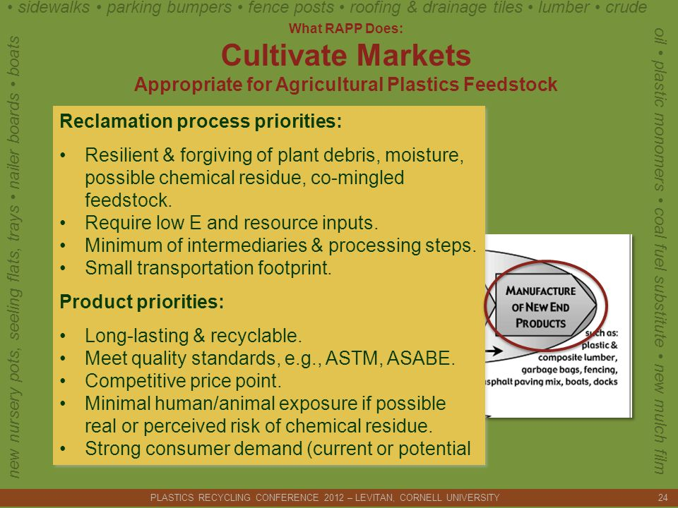 What RAPP Does: Cultivate Markets Appropriate for Agricultural Plastics Feedstock PLASTICS RECYCLING CONFERENCE 2012 – LEVITAN, CORNELL UNIVERSITY 24 sidewalks parking bumpers fence posts roofing & drainage tiles lumber crude oil plastic monomers coal fuel substitute new mulch film new nursery pots, seeling flats, trays nailer boards boats Reclamation process priorities: Resilient & forgiving of plant debris, moisture, possible chemical residue, co-mingled feedstock.