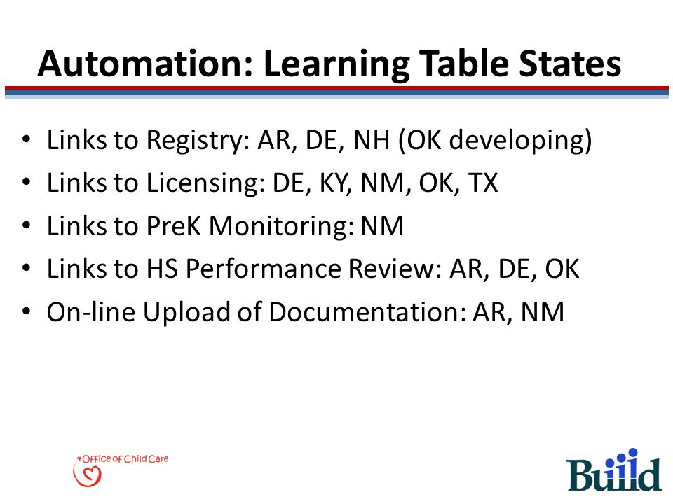 Automation: Learning Table States Links to Registry: AR, DE, NH (OK developing) Links to Licensing: DE, KY, NM, OK, TX Links to PreK Monitoring: NM Li