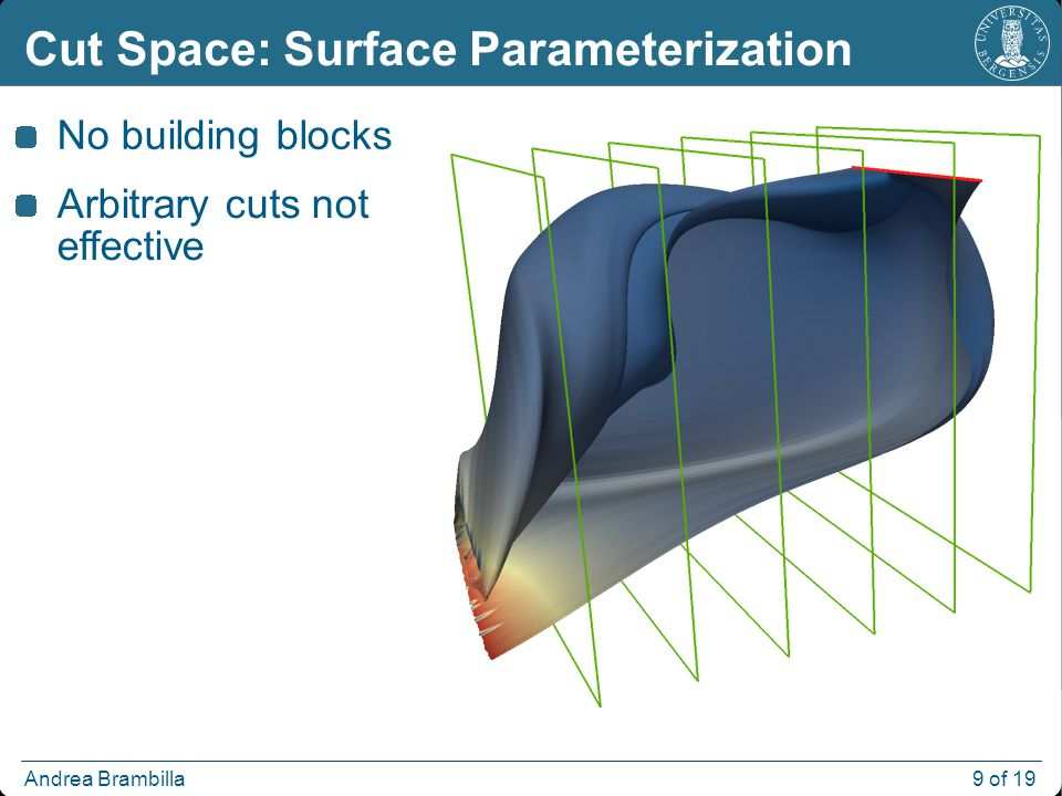 Andrea Brambilla 9 of 19 Cut Space: Surface Parameterization No building blocks Arbitrary cuts not effective