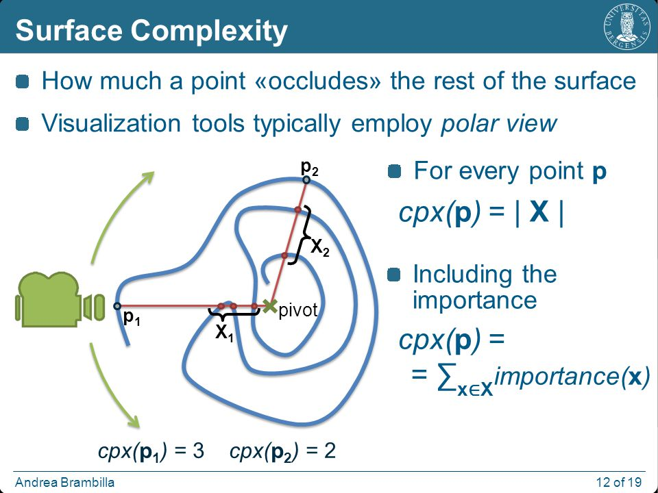 cpx(p) = | X | p1p1 pivot Andrea Brambilla 12 of 19 Surface Complexity p2p2 X1X1 X2X2 cpx(p 1 ) = 3cpx(p 2 ) = 2 Including the importance cpx(p) = = ∑ x ∈ X importance(x) For every point p How much a point «occludes» the rest of the surface Visualization tools typically employ polar view