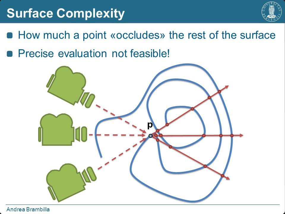 p Andrea Brambilla Surface Complexity How much a point «occludes» the rest of the surface Precise evaluation not feasible!