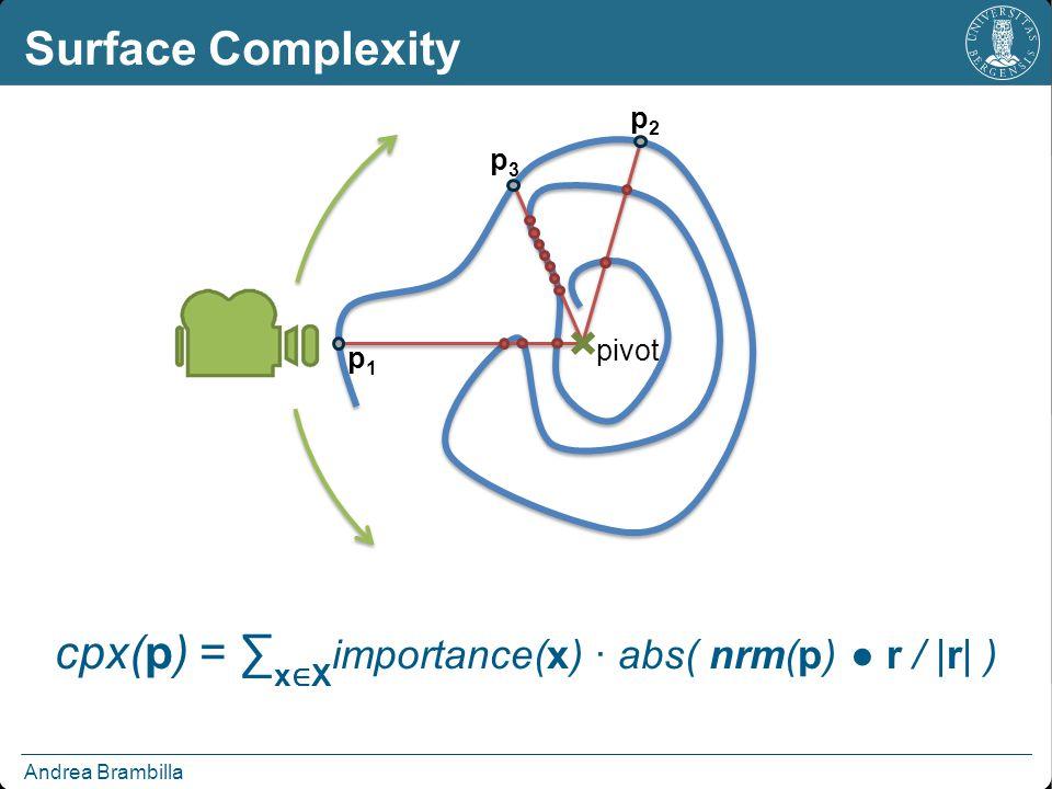 Andrea Brambilla Surface Complexity p1p1 pivot p2p2 p3p3 cpx(p) = ∑ x ∈ X importance(x) ∙ abs( nrm(p) ● r / |r| )