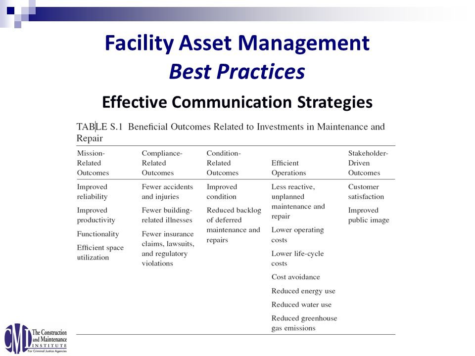 Effective Communication Strategies Facility Asset Management Best Practices