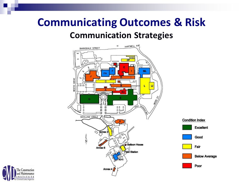 Communicating Outcomes & Risk Communication Strategies