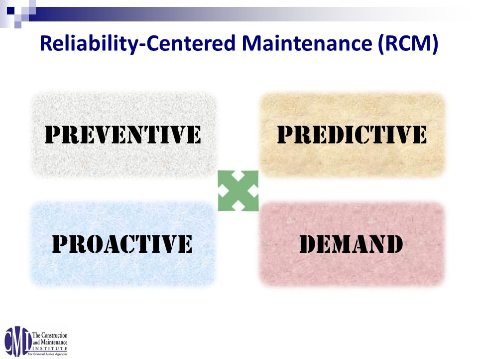 Reliability-Centered Maintenance (RCM) PreventivePredictive Proactivedemand