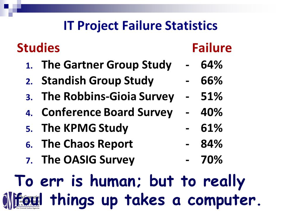 Studies Failure 1. The Gartner Group Study- 64% 2.