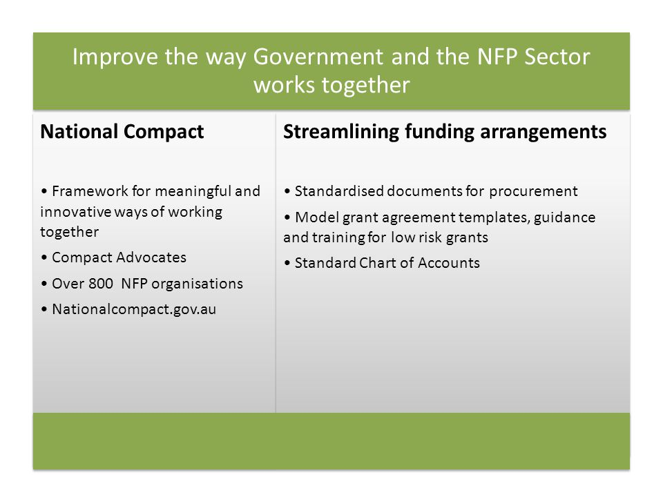 Improve the way Government and the NFP Sector works together National Compact Framework for meaningful and innovative ways of working together Compact