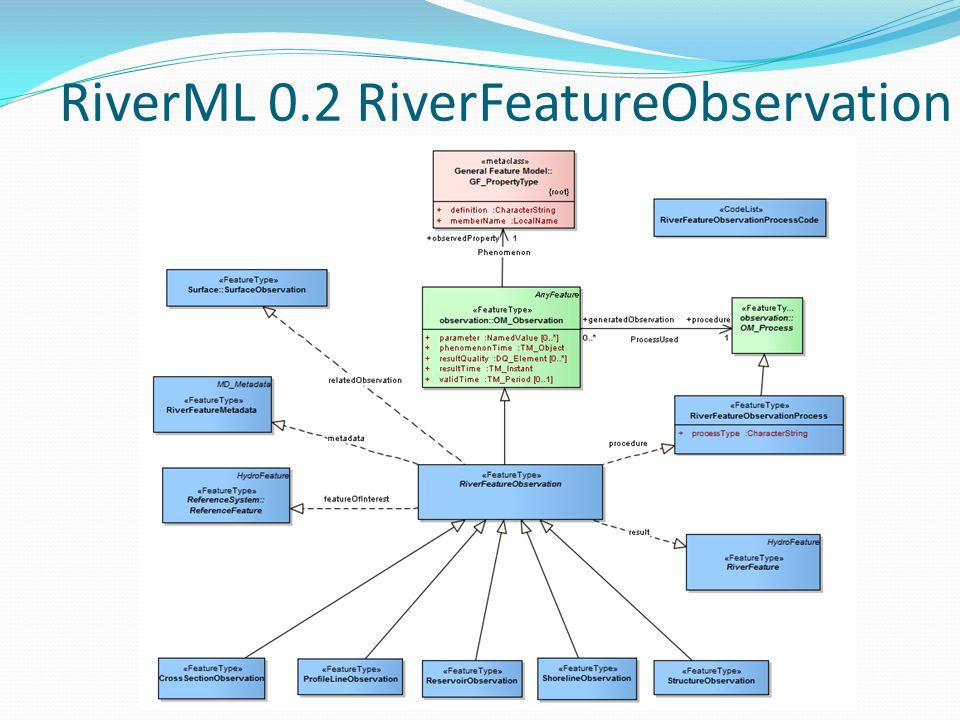 RiverML 0.2 RiverFeatureObservation