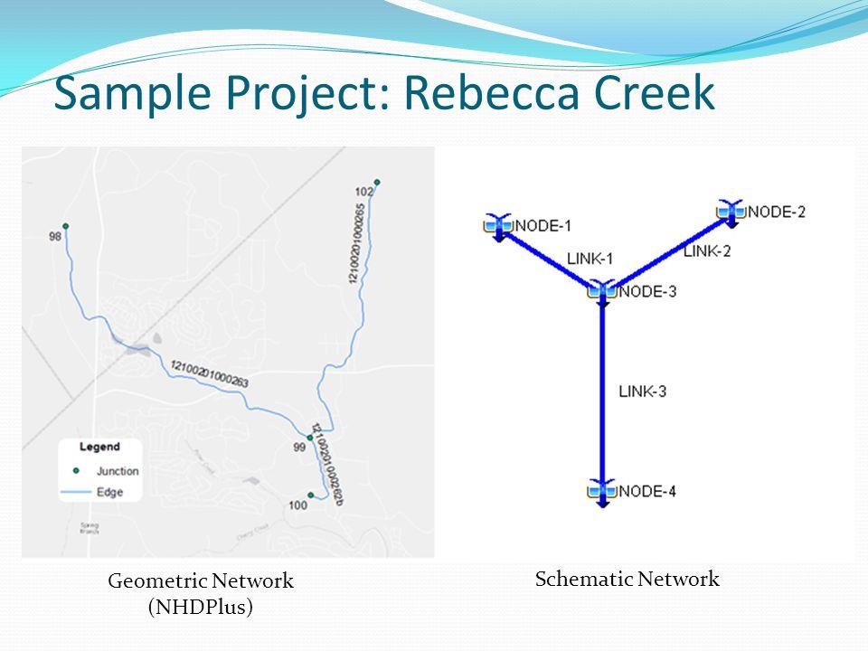 Geometric Network (NHDPlus) Schematic Network