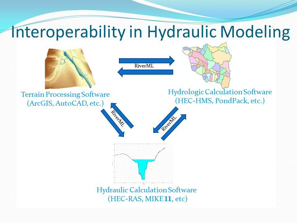 Interoperability in Hydraulic Modeling