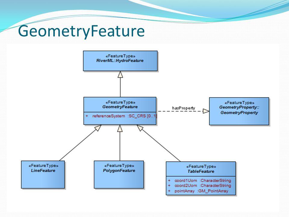 GeometryFeature