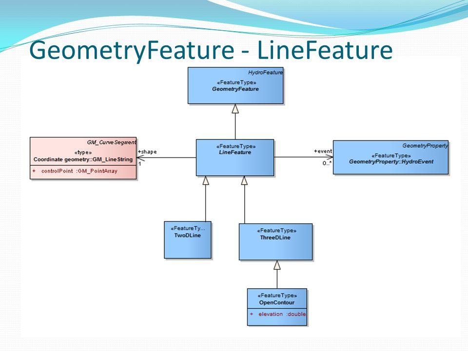 GeometryFeature - LineFeature