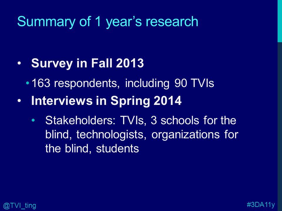 Case study #2 (Higher Ed.) University of California at Davis Blind graduate student, supervises all 3D printing.